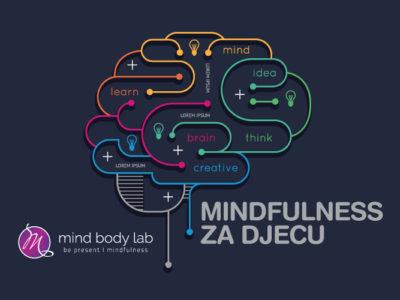 Mindfulness za djecu